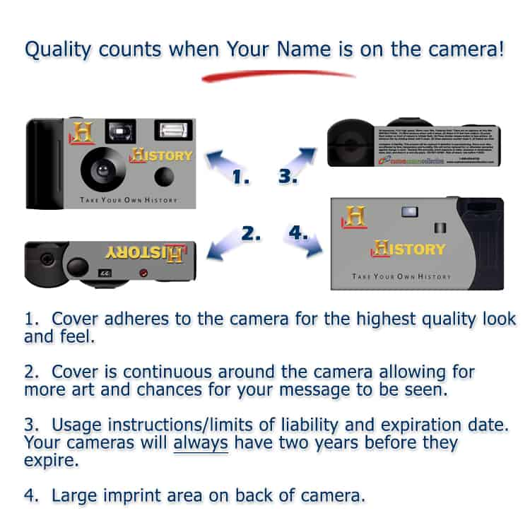 Custom Business Logo Disposable Camera